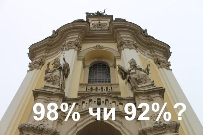 Архикатедральний собор святого Юра