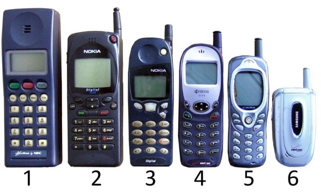 mobile_phone_timeline2