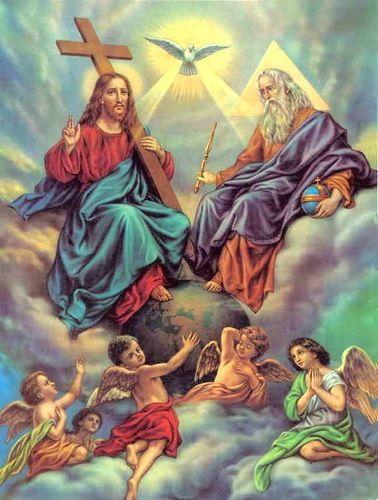Отець притягує до Сина